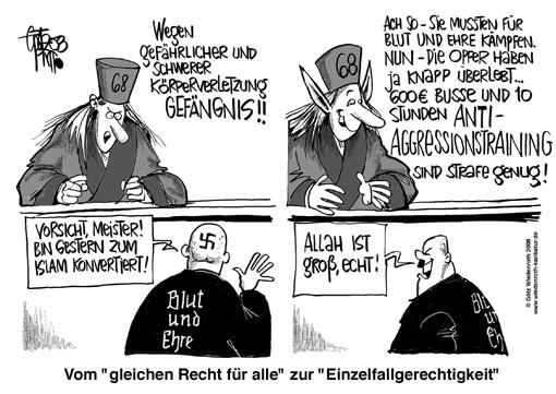 , ethnische Diskriminierung vor Gericht, Migrantenstrafrabatt, Islam